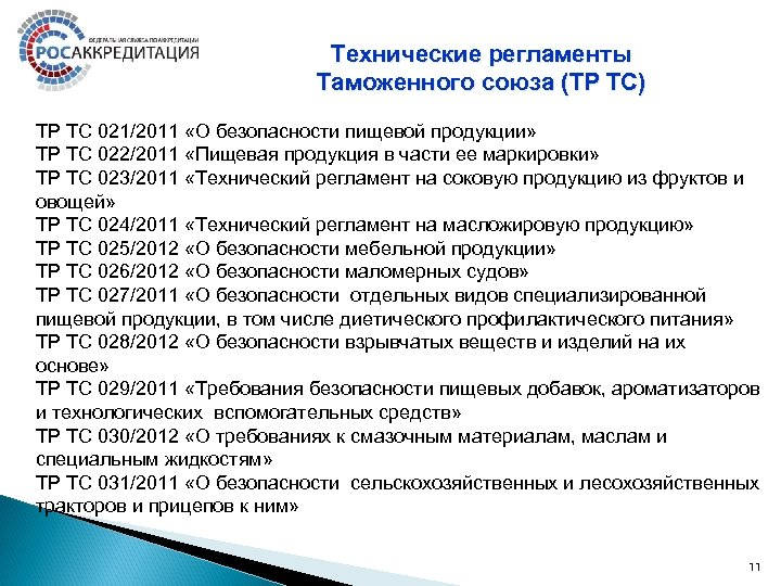 Технические регламенты Таможенного союза (ТР ТС) ТР ТС 021/2011 «О безопасности пищевой продукции» ТР
