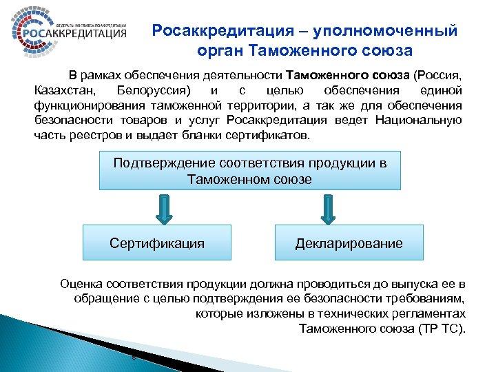 Росаккредитация – уполномоченный орган Таможенного союза В рамках обеспечения деятельности Таможенного союза (Россия, Казахстан,