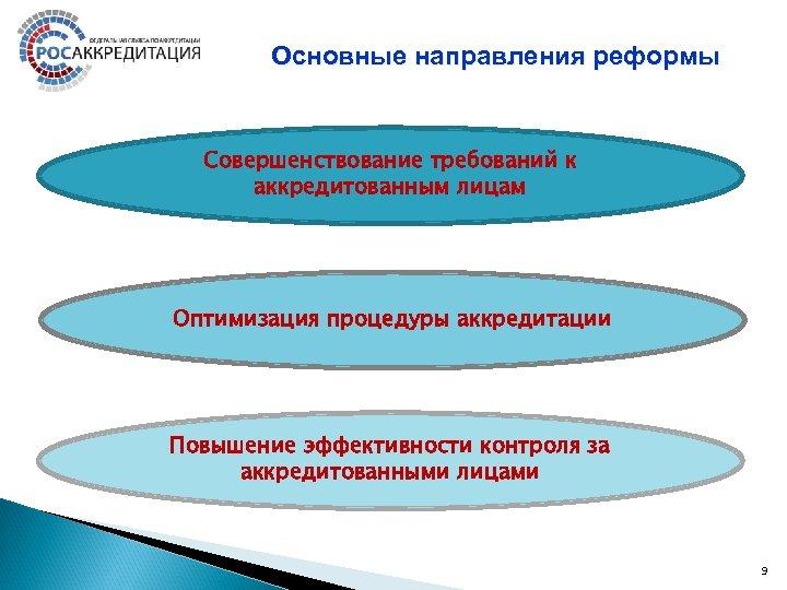 Основные направления реформы Совершенствование требований к аккредитованным лицам Оптимизация процедуры аккредитации Повышение эффективности контроля