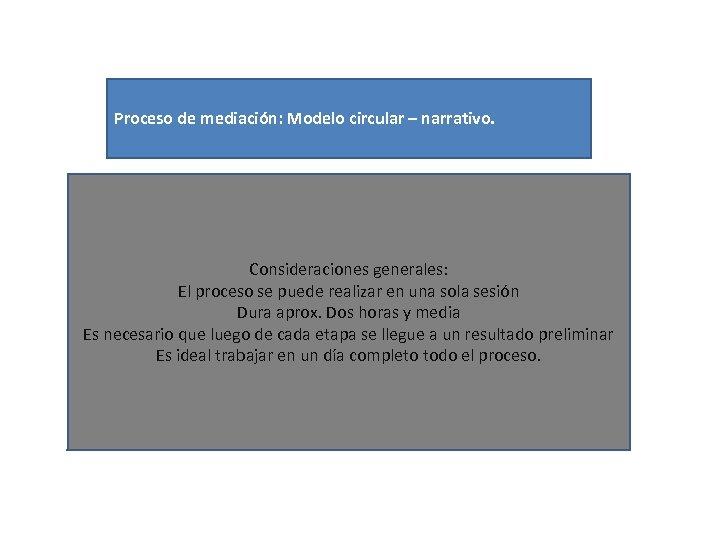 Proceso de mediación: Modelo circular – narrativo. Consideraciones generales: El proceso se puede realizar