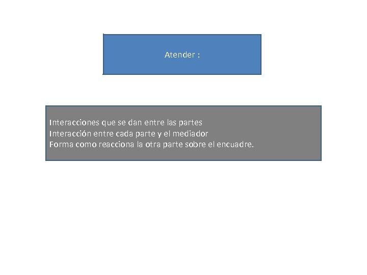 Atender : Interacciones que se dan entre las partes Interacción entre cada parte y