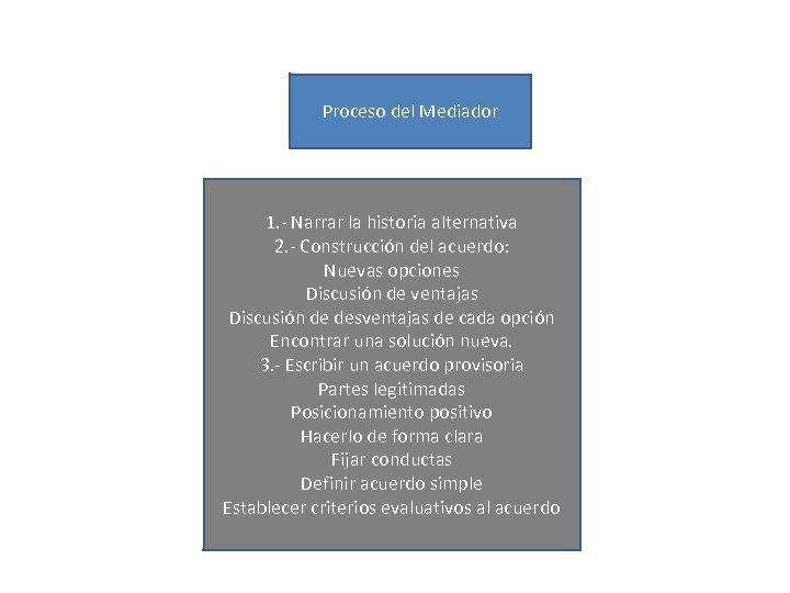 Proceso del Mediador 1. - Narrar la historia alternativa 2. - Construcción del acuerdo: