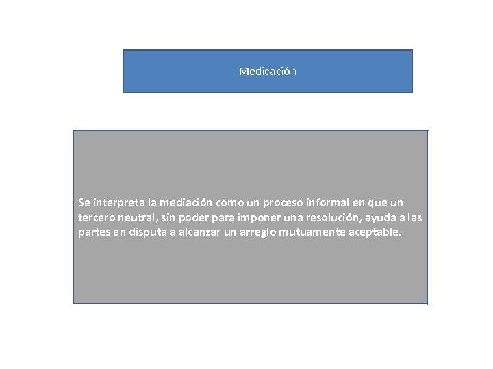 Medicación Se interpreta la mediación como un proceso informal en que un tercero neutral,
