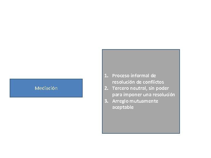 Mediación 1. Proceso informal de resolución de conflictos 2. Tercero neutral, sin poder para