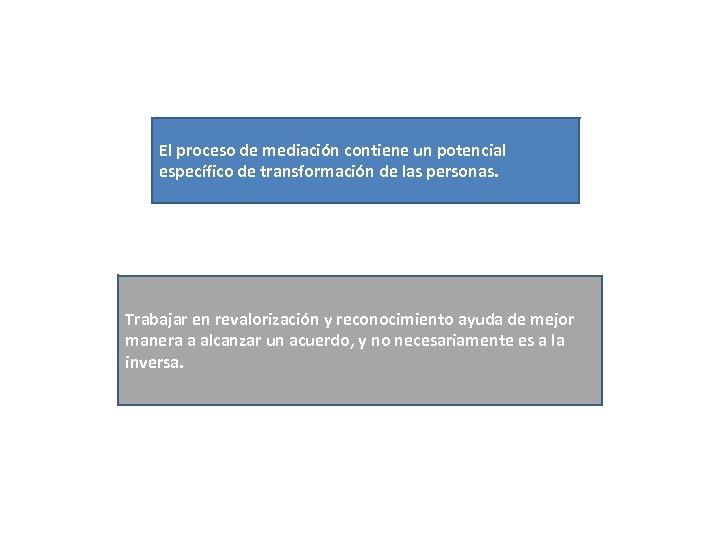 El proceso de mediación contiene un potencial específico de transformación de las personas. Trabajar