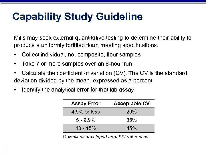 Capability Study Guideline Mills may seek external quantitative testing to determine their ability to