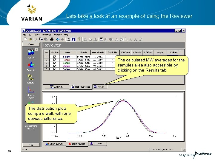 Lets take a look at an example of using the Reviewer The calculated MW