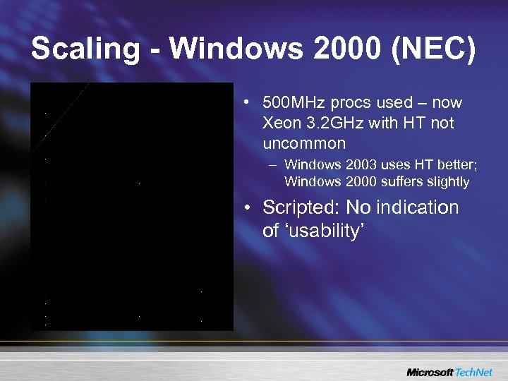 Scaling - Windows 2000 (NEC) • 500 MHz procs used – now Xeon 3.