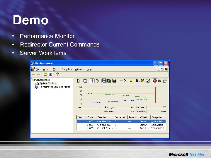 Demo • Performance Monitor • Redirector Current Commands • Server Workitems