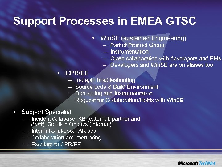 Support Processes in EMEA GTSC • Win. SE (sustained Engineering) – – Part of