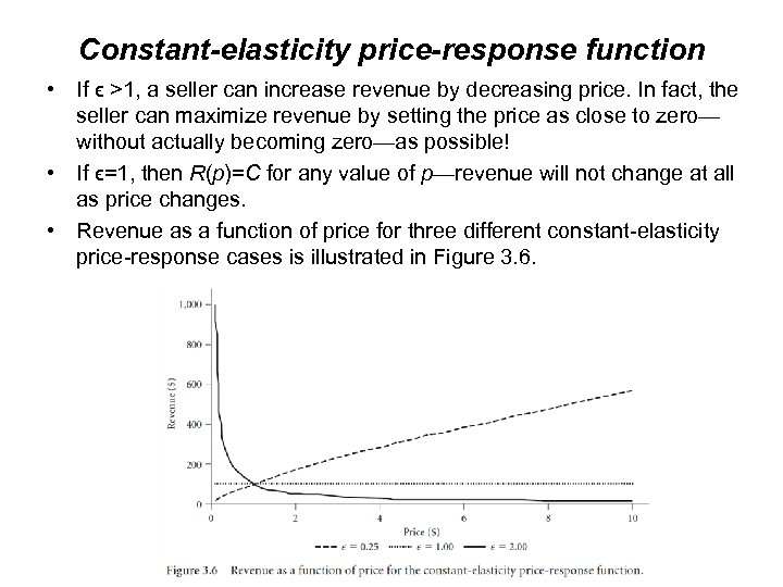 Constant-elasticity price-response function • If ϵ >1, a seller can increase revenue by decreasing