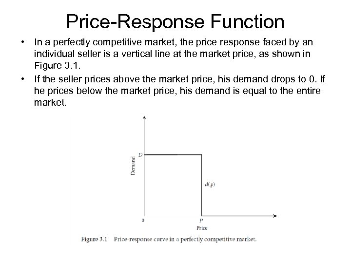 Price-Response Function • In a perfectly competitive market, the price response faced by an