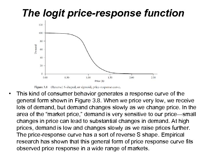 The logit price-response function • This kind of consumer behavior generates a response curve