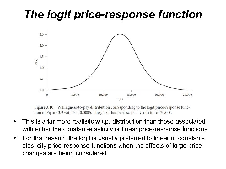 The logit price-response function • This is a far more realistic w. t. p.