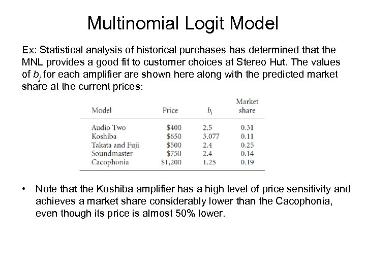 Multinomial Logit Model Ex: Statistical analysis of historical purchases has determined that the MNL