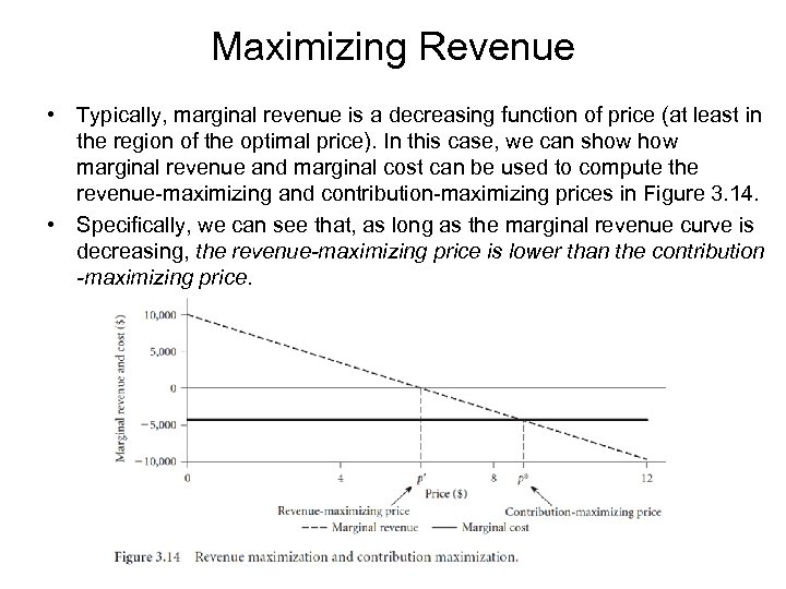 Maximizing Revenue • Typically, marginal revenue is a decreasing function of price (at least