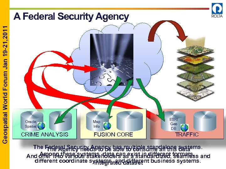 Geospatial World Forum Jan 19 -21, 2011 A Federal Security Agency Oracle Spatial CRIME