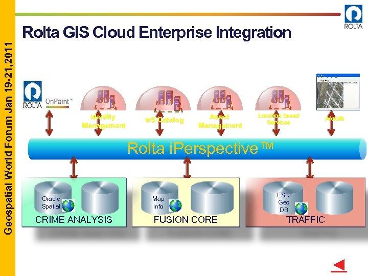 Geospatial World Forum Jan 19 -21, 2011 Rolta GIS Cloud Enterprise Integration Identity Management