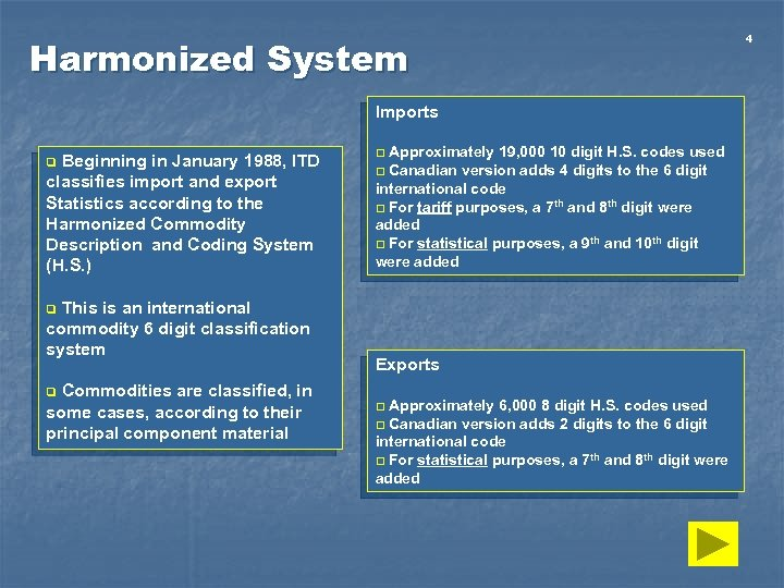 Harmonized System Imports Beginning in January 1988, ITD classifies import and export Statistics according