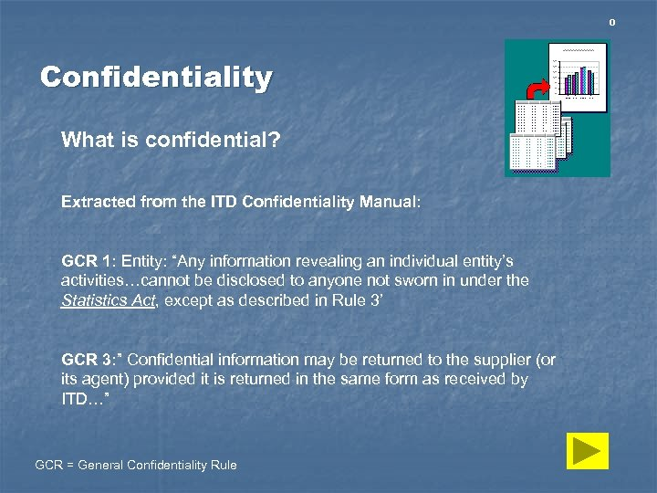 0 Confidentiality What is confidential? Extracted from the ITD Confidentiality Manual: GCR 1: Entity: