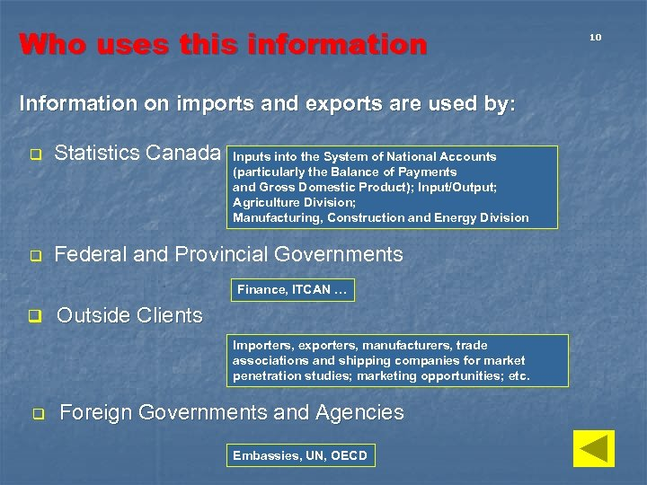 Who uses this information Information on imports and exports are used by: q Statistics