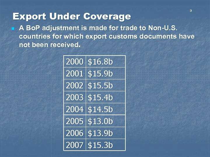 Export Under Coverage n 3 A Bo. P adjustment is made for trade to