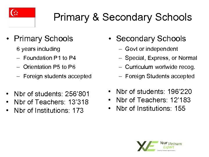 Primary & Secondary Schools • Primary Schools • Secondary Schools 6 years including –
