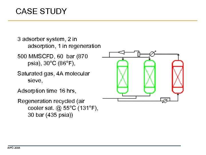 CASE STUDY 3 adsorber system, 2 in adsorption, 1 in regeneration 500 MMSCFD, 60