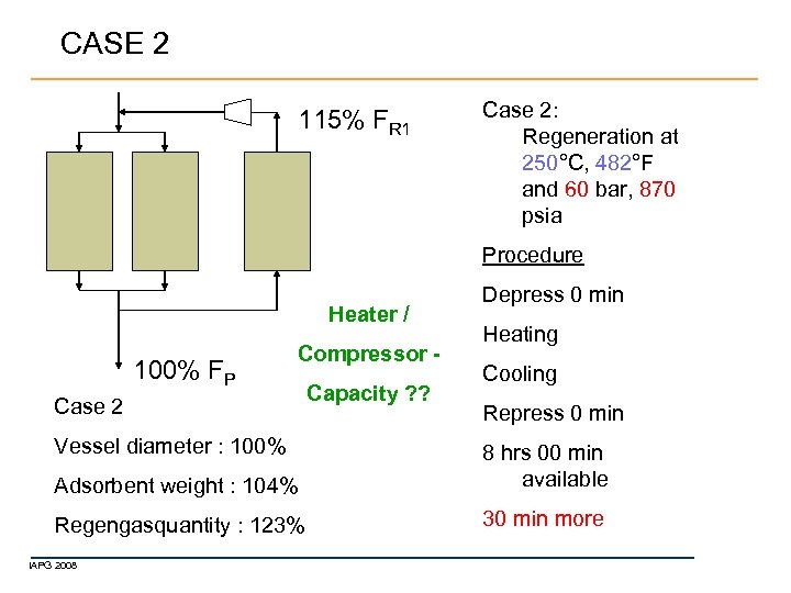 CASE 2 115% FR 1 Case 2: Regeneration at 250°C, 482°F and 60 bar,
