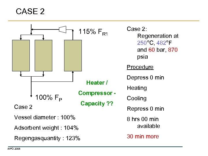CASE 2 115% FR 1 Case 2: Regeneration at 250°C, 482°F and 60 bar,