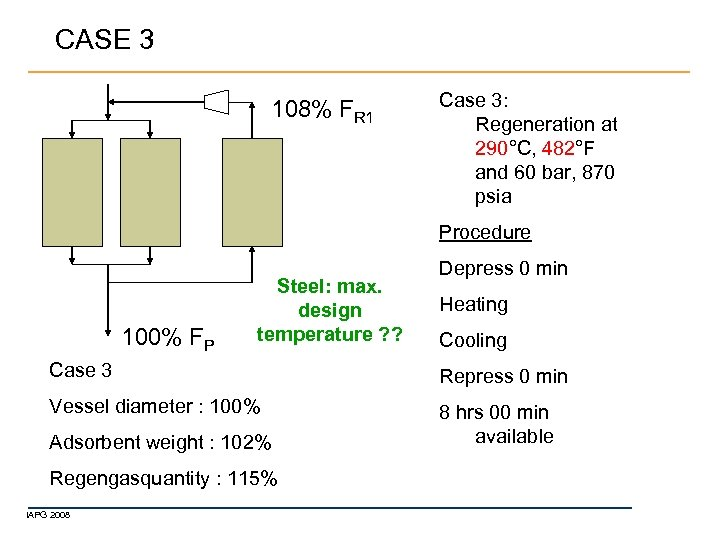 CASE 3 108% FR 1 Case 3: Regeneration at 290°C, 482°F and 60 bar,