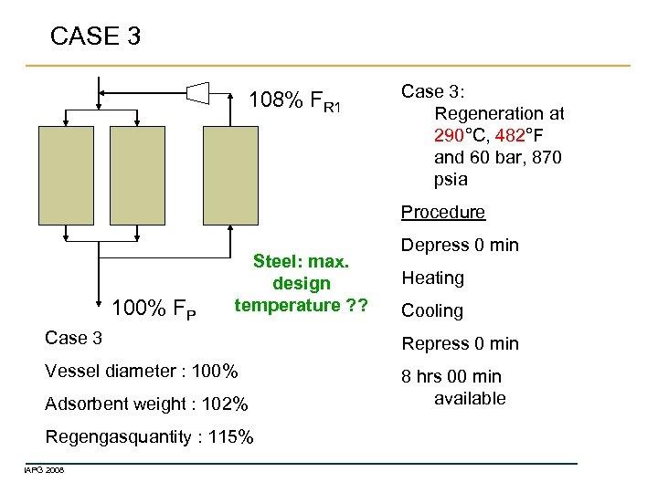 CASE 3 108% FR 1 Case 3: Regeneration at 290°C, 482°F and 60 bar,