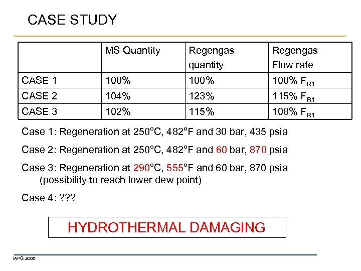 CASE STUDY MS Quantity Regengas quantity Regengas Flow rate CASE 1 100% FR 1