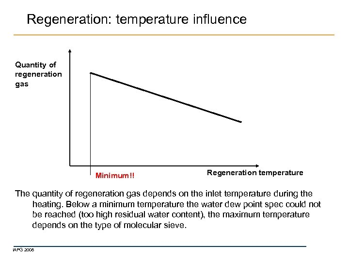 Regeneration: temperature influence Quantity of regeneration gas Minimum!! Regeneration temperature The quantity of regeneration