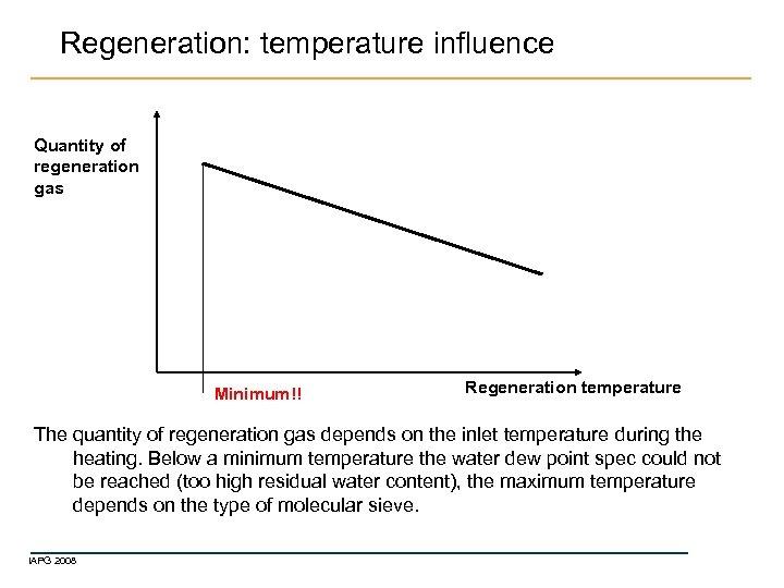Regeneration: temperature influence Quantity of regeneration gas Minimum!! Regeneration temperature The quantity of regeneration
