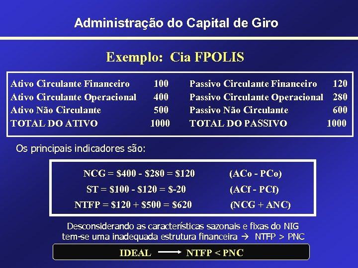 Administração do Capital de Giro Exemplo: Cia FPOLIS Ativo Circulante Financeiro Ativo Circulante Operacional