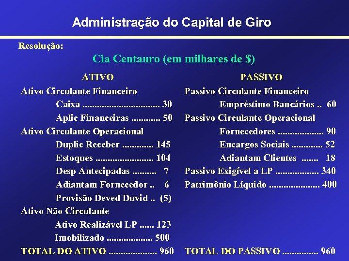 Administração do Capital de Giro Resolução: Cia Centauro (em milhares de $) ATIVO Ativo