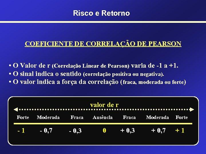 Risco e Retorno COEFICIENTE DE CORRELAÇÃO DE PEARSON • O Valor de r (Correlação