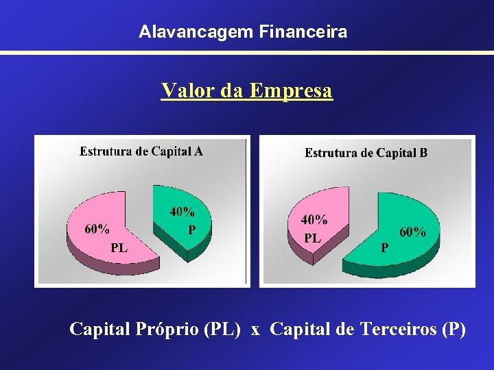 Alavancagem Financeira Valor da Empresa P PL PL P Capital Próprio (PL) x Capital