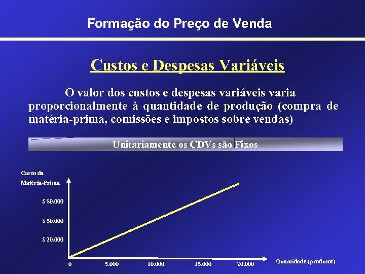 Formação do Preço de Venda Custos e Despesas Variáveis O valor dos custos e