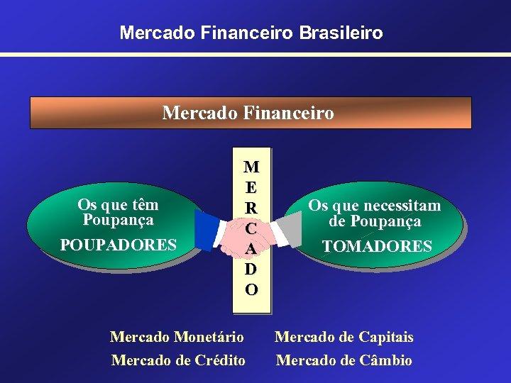 Mercado Financeiro Brasileiro Mercado Financeiro Os que têm Poupança POUPADORES M E R C