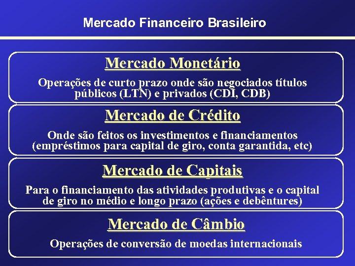 Mercado Financeiro Brasileiro Mercado Monetário Operações de curto prazo onde são negociados títulos públicos