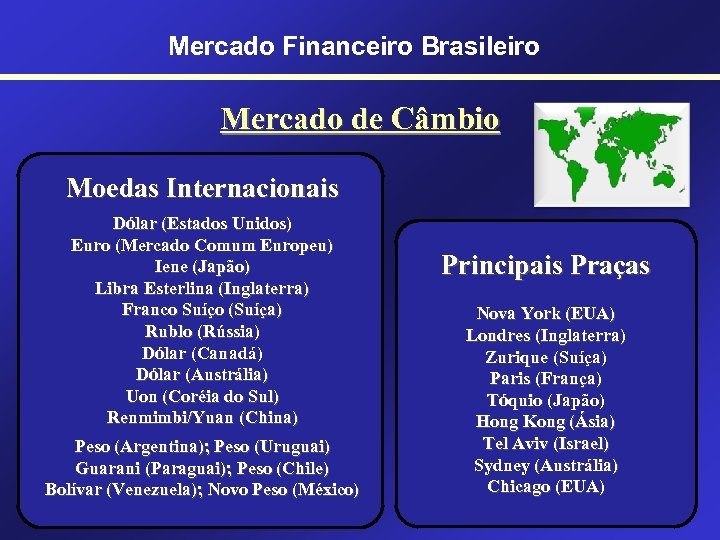 Mercado Financeiro Brasileiro Mercado de Câmbio Moedas Internacionais Dólar (Estados Unidos) Euro (Mercado Comum