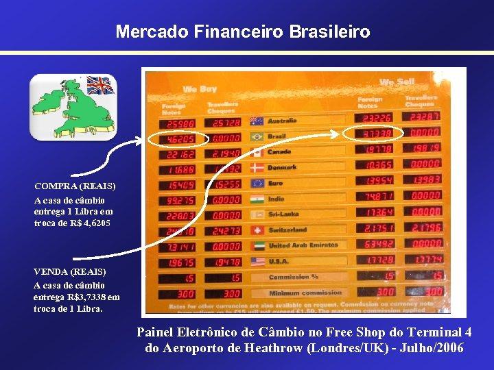 Mercado Financeiro Brasileiro COMPRA (REAIS) A casa de câmbio entrega 1 Libra em troca