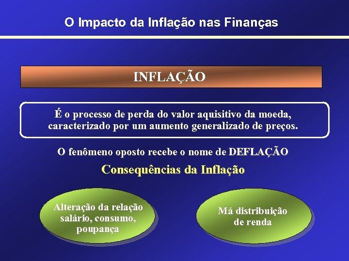 O Impacto da Inflação nas Finanças INFLAÇÃO É o processo de perda do valor