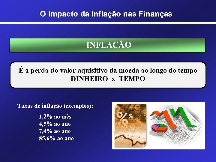 O Impacto da Inflação nas Finanças INFLAÇÃO É a perda do valor aquisitivo da