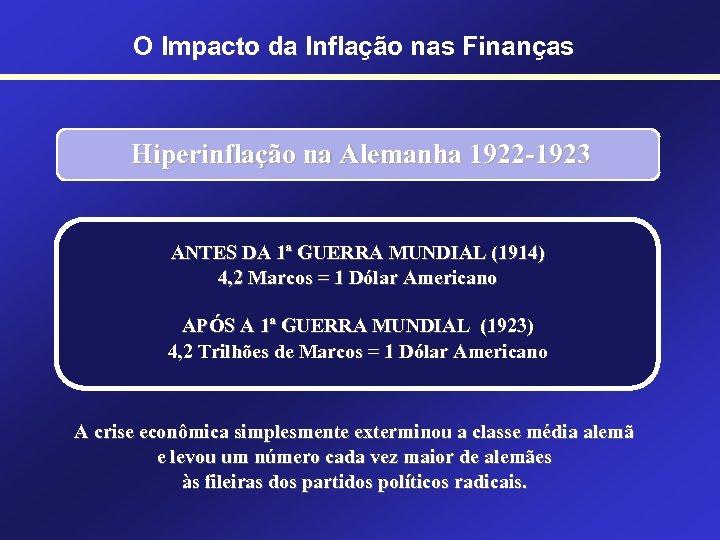 O Impacto da Inflação nas Finanças Hiperinflação na Alemanha 1922 -1923 ANTES DA 1ª