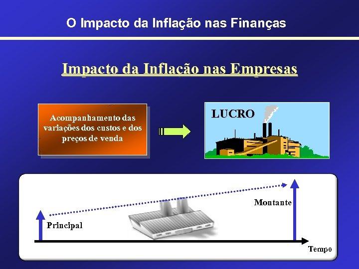 O Impacto da Inflação nas Finanças Impacto da Inflação nas Empresas Acompanhamento das variações