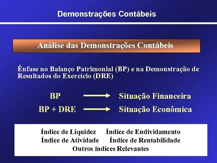 Demonstrações Contábeis Análise das Demonstrações Contábeis Ênfase no Balanço Patrimonial (BP) e na Demonstração