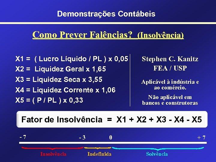 Demonstrações Contábeis Como Prever Falências? (Insolvência) X 1 = ( Lucro Líquido / PL